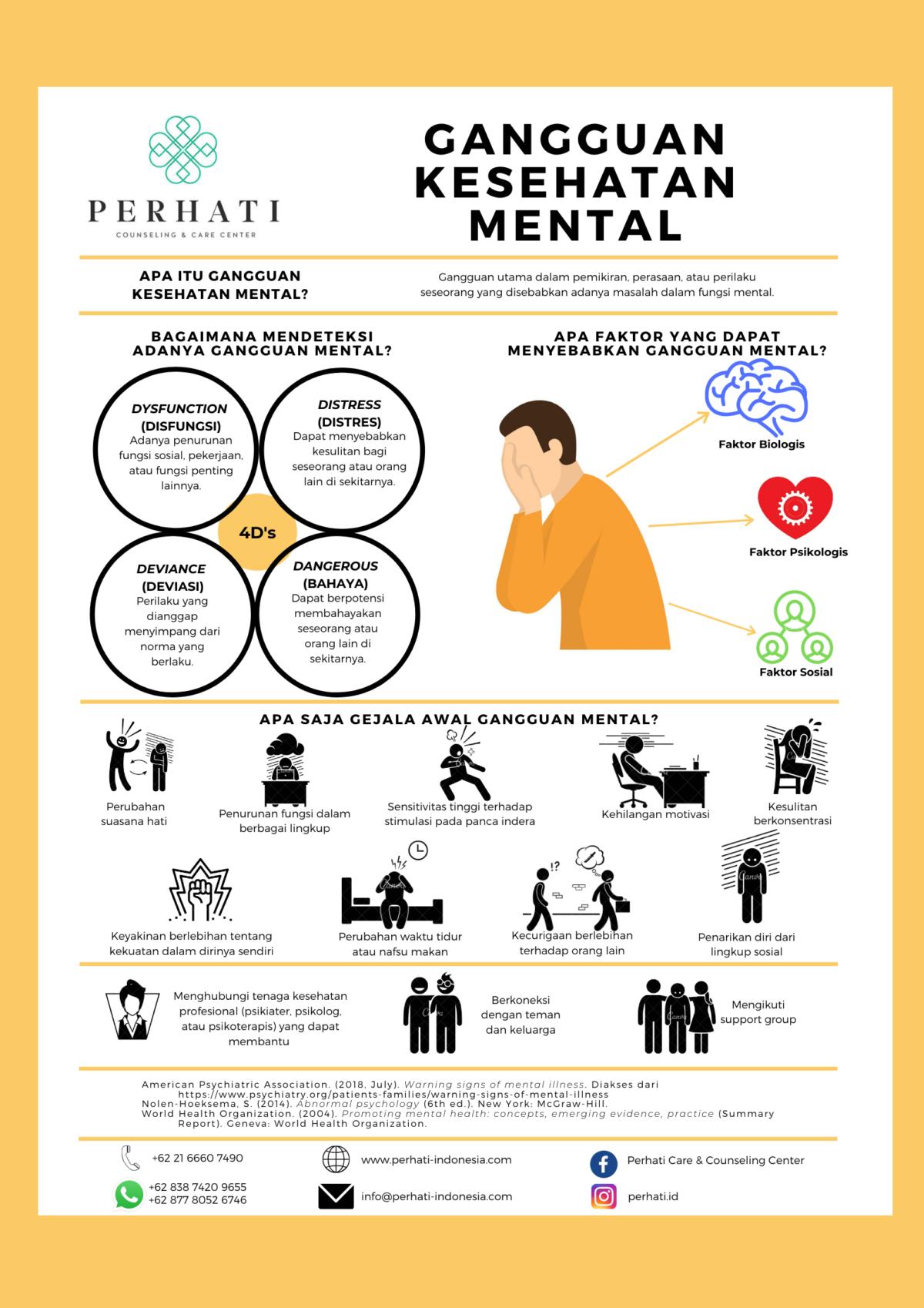 Poster-Gangguan-Kesehatan-Mental-1200x1698.png